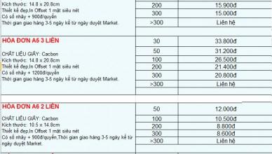 Báo giá in hóa đơn bán hàng, bán lẻ, phiếu thu chi